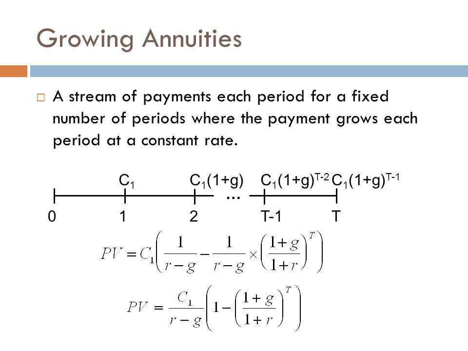Growing Annuities  A stream of payments each period for a fixed number of periods where the payment grows each period at a constant rate. … 012T-1T C