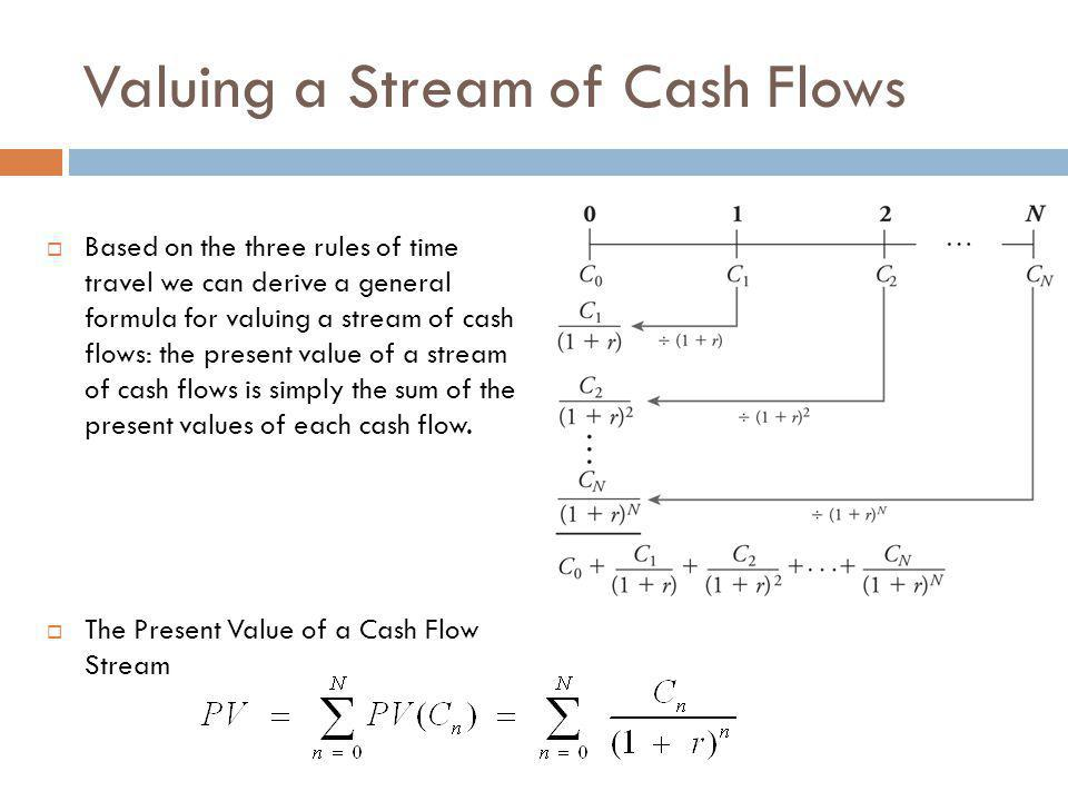 Valuing a Stream of Cash Flows  Based on the three rules of time travel we can derive a general formula for valuing a stream of cash flows: the prese