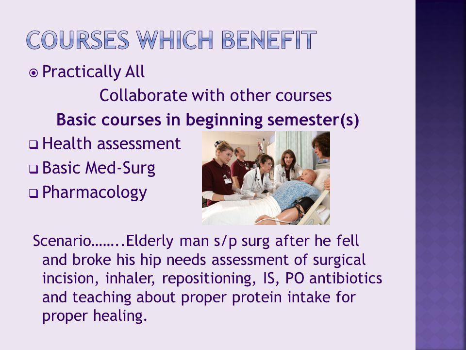  Mid-way Courses  OB/PEDI  Med-Surg  Mental Health Scenario….