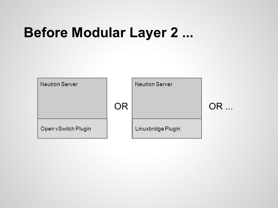ML2 With Modular L2 Agent Neutron Server ML2 Plugin Host A Modular Agent Host B Modular Agent Host C Modular Agent Host D Modular Agent API Network ●Future direction is to combine Open Source Agents ●Have a single agent which can support Linuxbridge and Open vSwitch ●Pluggable drivers for additional vSwitches, Infiniband, SR-IOV,...