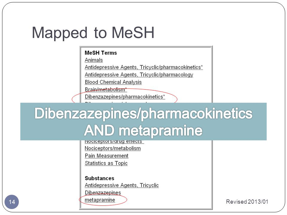 Mapped to MeSH 14 Revised 2013/01 PubMed for Trainers