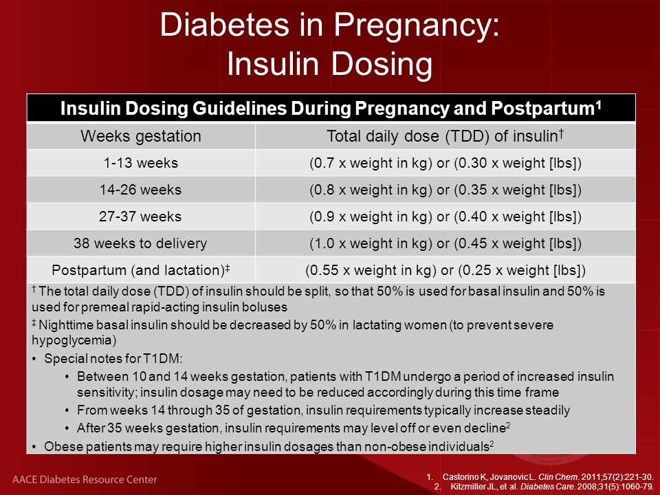 Insulin Pump Therapy/Continuous Subcutaneous Insulin Infusion (CSII) CSII: Administration of rapid-acting insulin via insulin pump –Safe and reliable method for satisfying basal insulin needs in pregnant patients with gestational diabetes mellitus (GDM), T2DM, or T1DM 1,2 CSII may need to be combined with CGM for optimal glycemic control in T1DM 1 –Can be used to effectively mimic physiologic insulin secretion 2 –No significant difference in glycemic control for pregnancy outcomes with CSII versus multiple-dose insulin (MDI) therapy 3 –Can help address daytime or nocturnal hypoglycemia or a prominent dawn phenomenon 4 Insulin aspart and lispro are the standard of care for CSII 5 Disadvantages of CSII: –Complexity–requires counseling and training –Cost –Potential for insulin pump failure/user error or infusion site problems 2,4 1.AACE.
