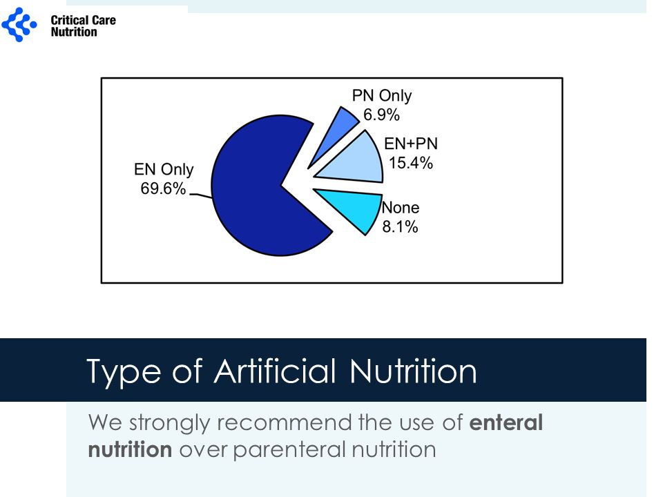 Type of Artificial Nutrition We strongly recommend the use of enteral nutrition over parenteral nutrition