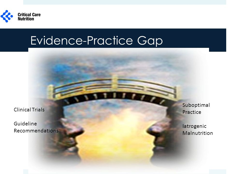 Evidence-Practice Gap Clinical Trials Guideline Recommendations Suboptimal Practice Iatrogenic Malnutrition