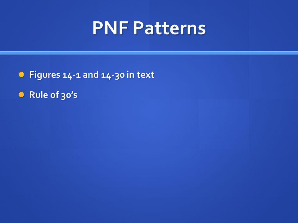 PNF Patterns Figures 14-1 and 14-30 in text Figures 14-1 and 14-30 in text Rule of 30's Rule of 30's