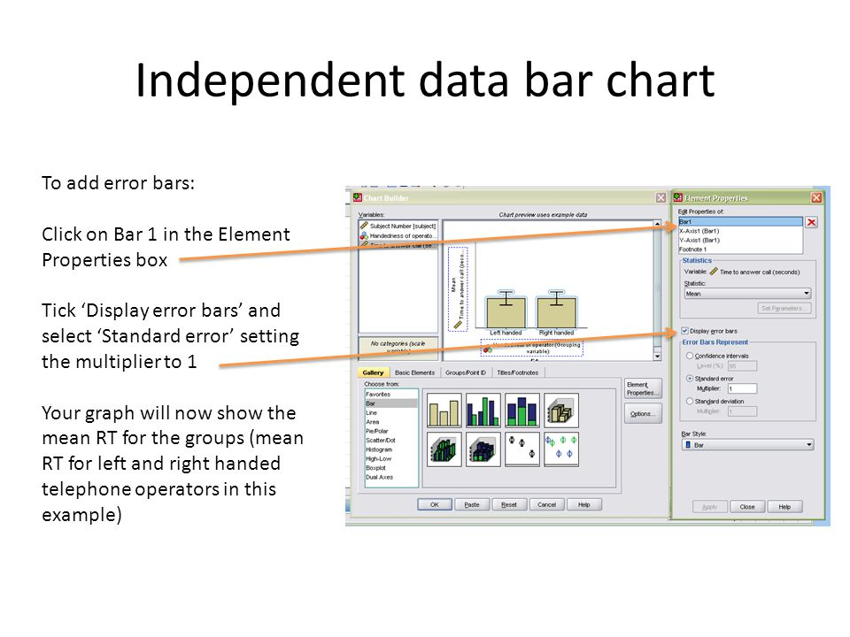 Independent data bar chart To add error bars: Click on Bar 1 in the Element Properties box Tick 'Display error bars' and select 'Standard error' setting the multiplier to 1 Your graph will now show the mean RT for the groups (mean RT for left and right handed telephone operators in this example)