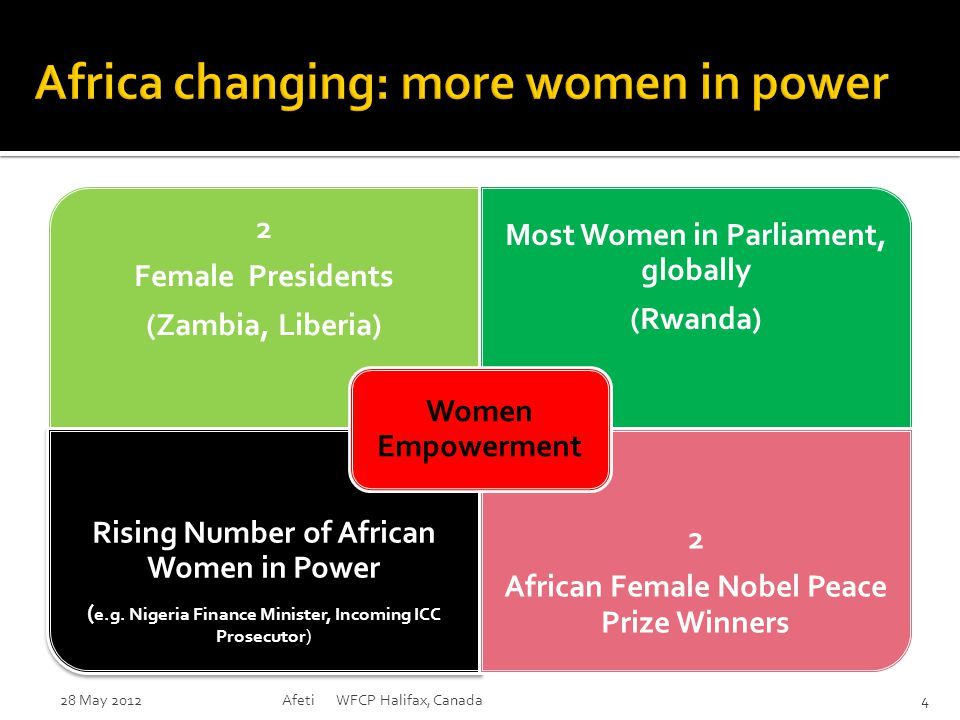2 Female Presidents (Zambia, Liberia) Most Women in Parliament, globally (Rwanda) Rising Number of African Women in Power ( e.g.