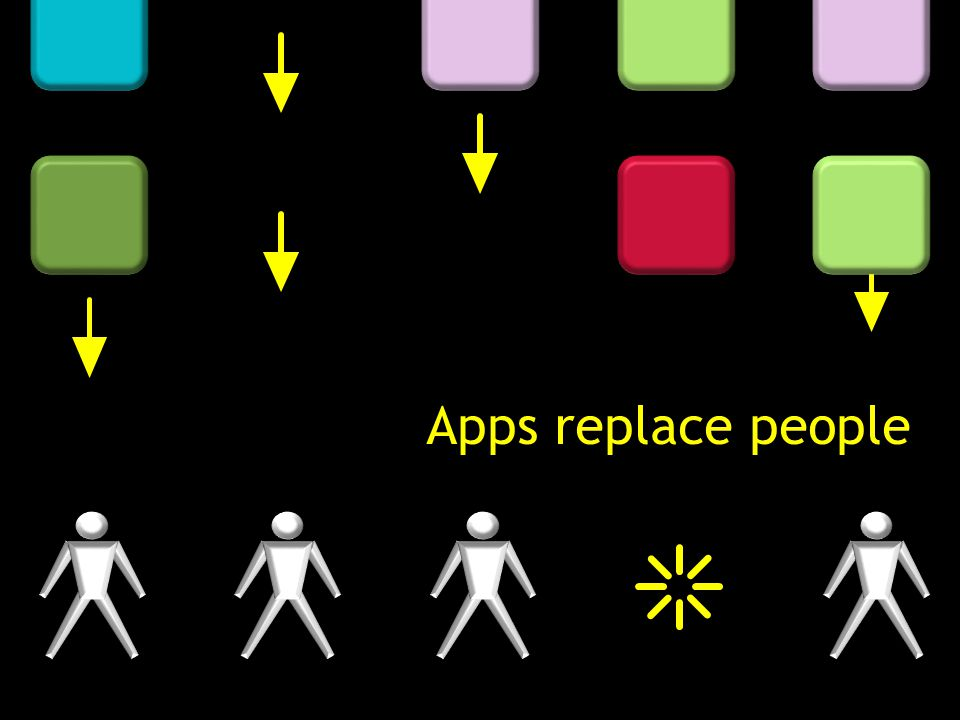 Apps replace people