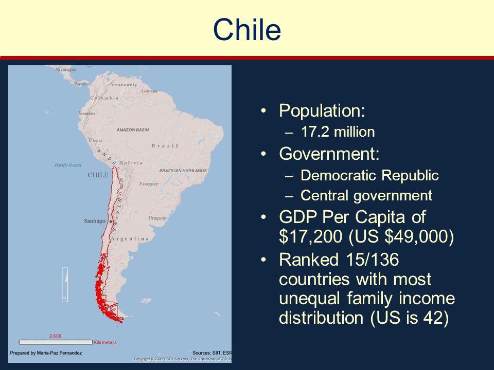 Chile 15 Regions 344 communes in Continental Chile Administrative division: Regions Communes