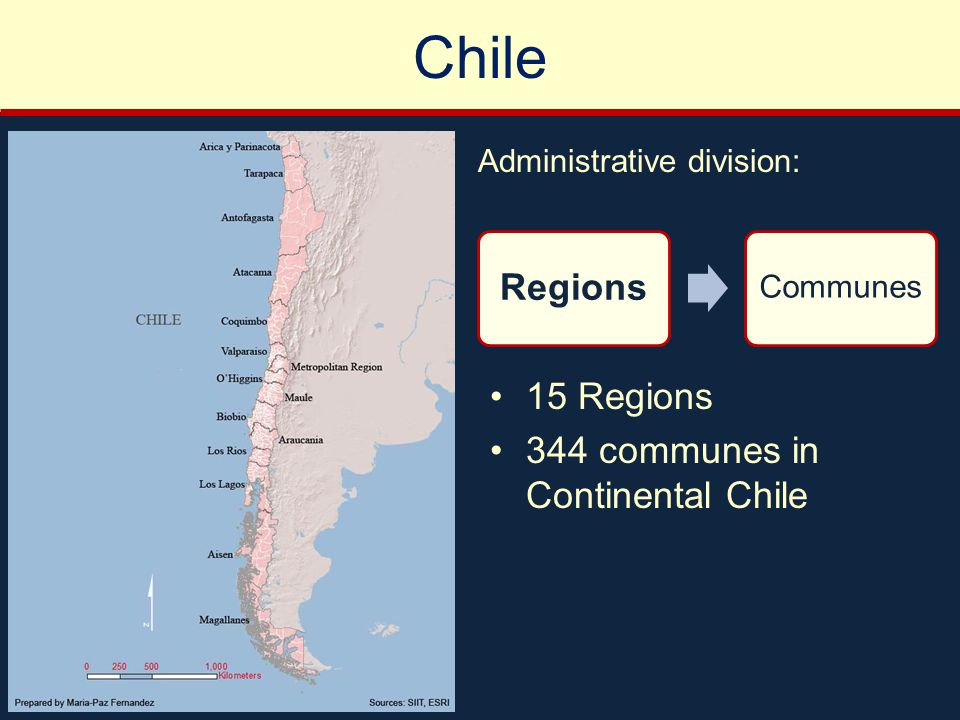 Chilean Educational System Three types of schools –Public –Subsidized –Private 2 standardized tests: –PSU (12 th grade), University admissions test.