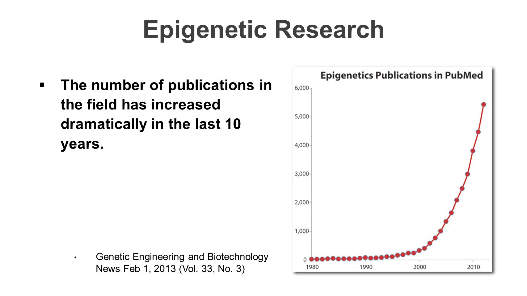 Epigenetic Research  The number of publications in the field has increased dramatically in the last 10 years. Genetic Engineering and Biotechnology N