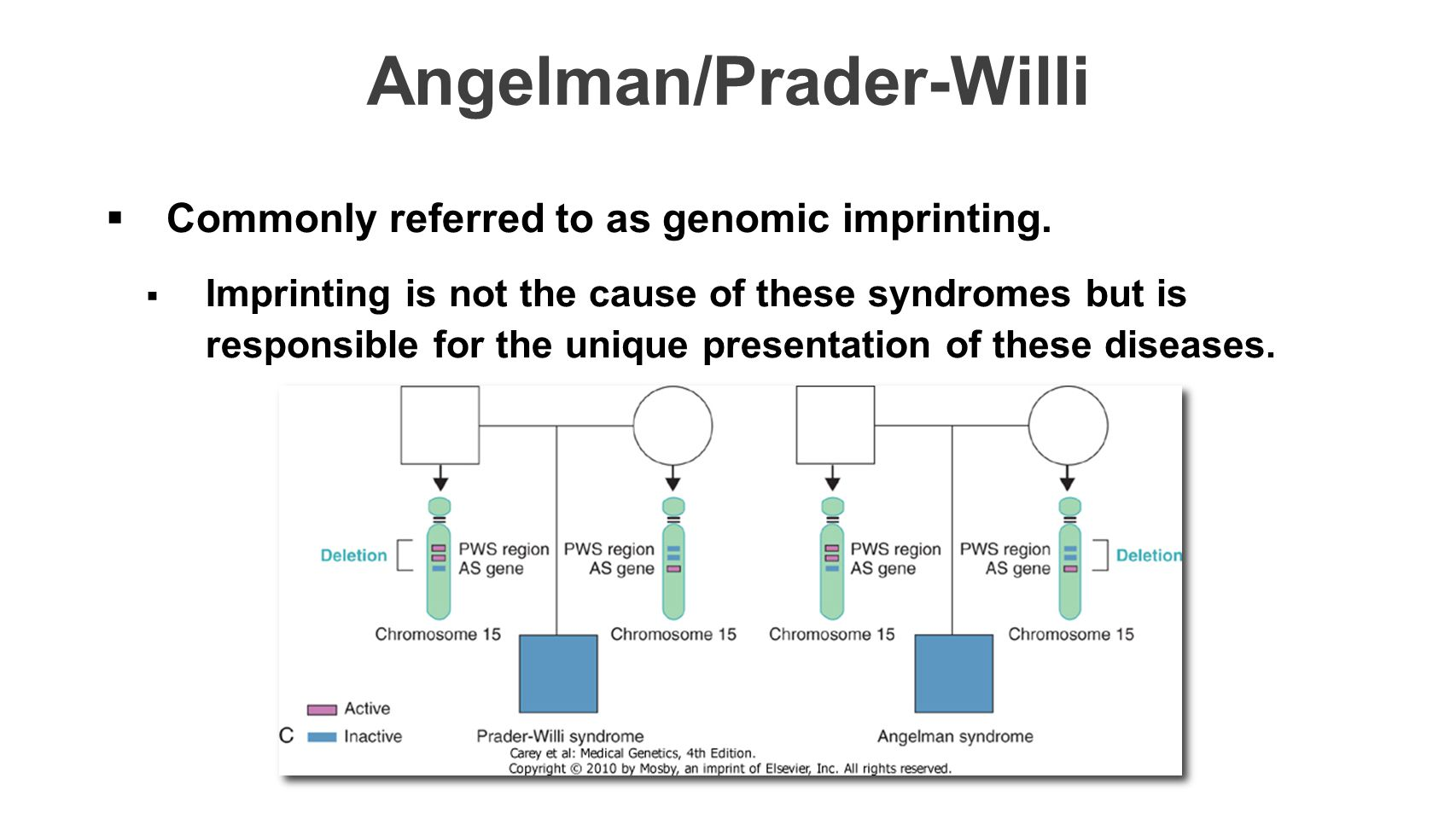 Angelman/Prader-Willi  Commonly referred to as genomic imprinting.  Imprinting is not the cause of these syndromes but is responsible for the unique