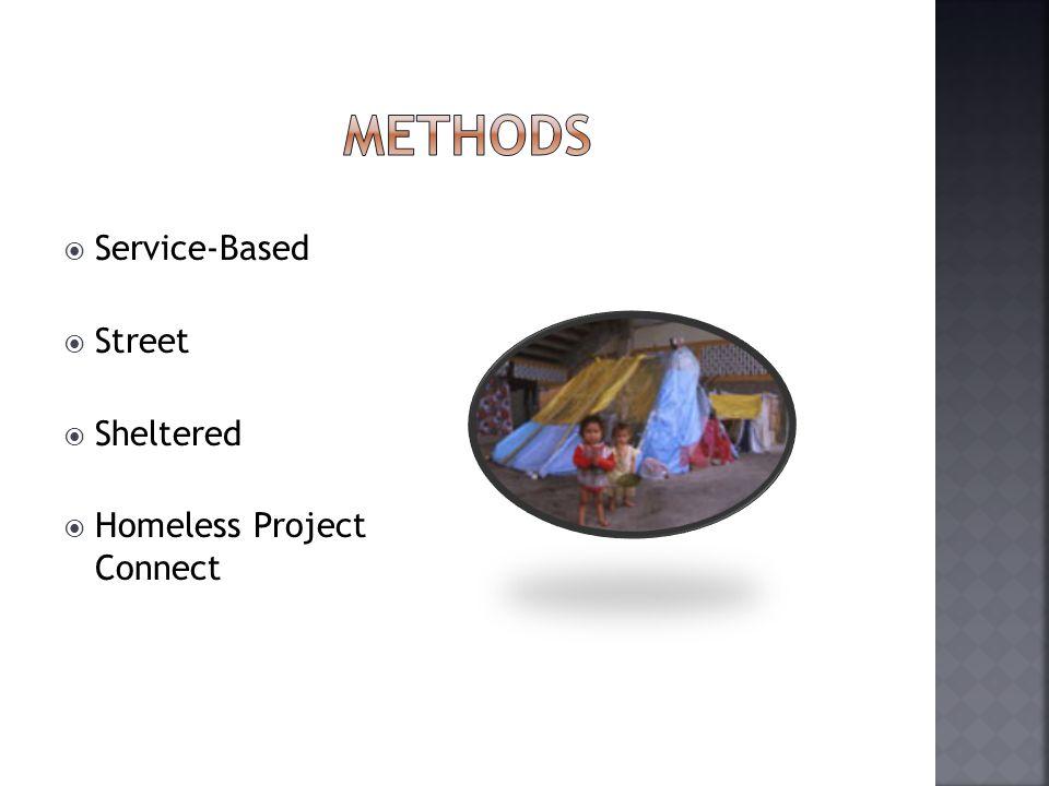 ShelteredUnshelteredAt-Risk Individuals6031118 Households202740 Adults273049 Children33169