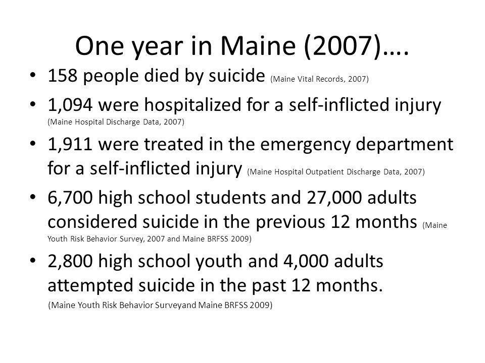 Suicidal behavior in Maine HS students, 2009 Source: MIYHS 2009