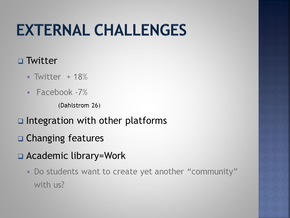  Twitter  Twitter + 18%  Facebook -7% (Dahlstrom 26)  Integration with other platforms  Changing features  Academic library=Work  Do students want to create yet another community with us