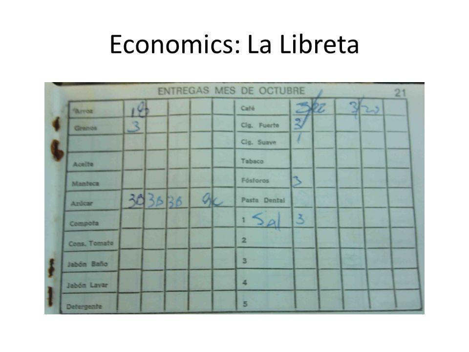 Economics: La Libreta