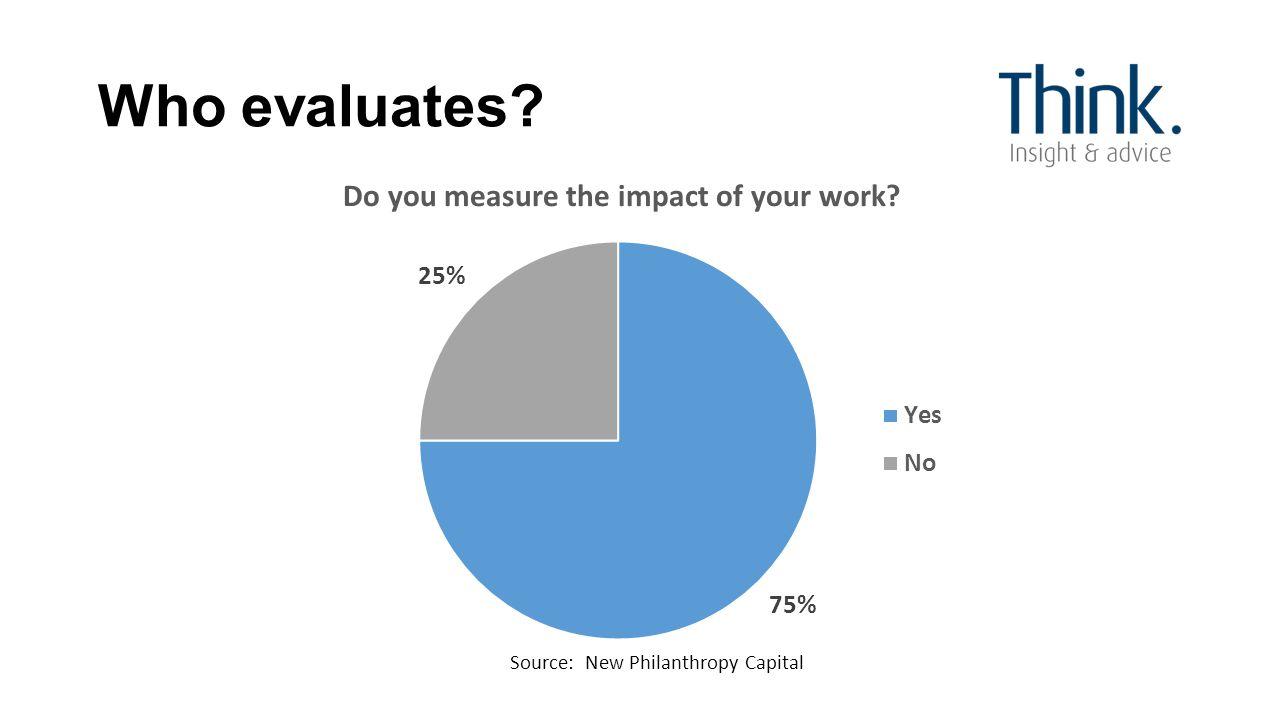 Who evaluates