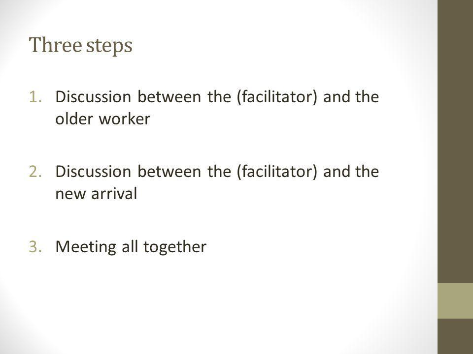 Three steps 1.Discussion between the (facilitator) and the older worker 2.Discussion between the (facilitator) and the new arrival 3.Meeting all together