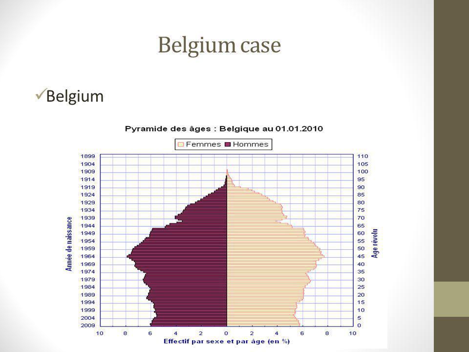 Belgium case Belgium