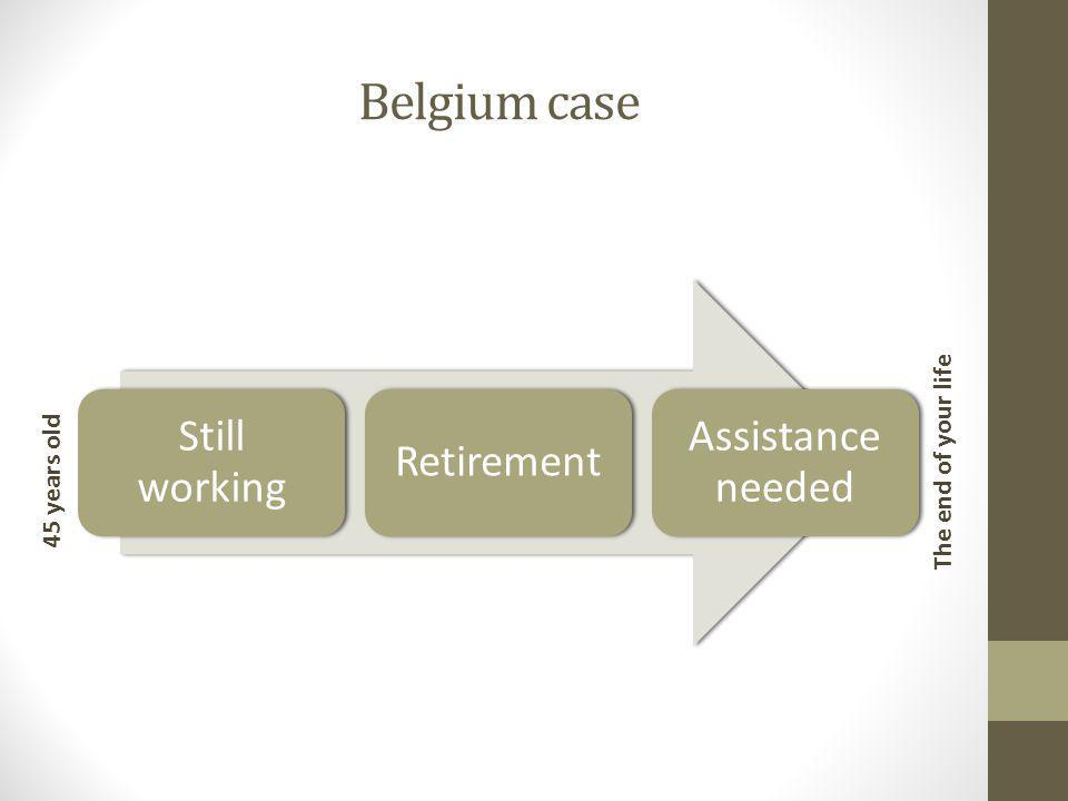 Belgium case Still working Retirement Assistance needed 45 years old The end of your life