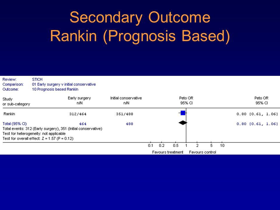 Secondary Outcome Rankin (Prognosis Based)