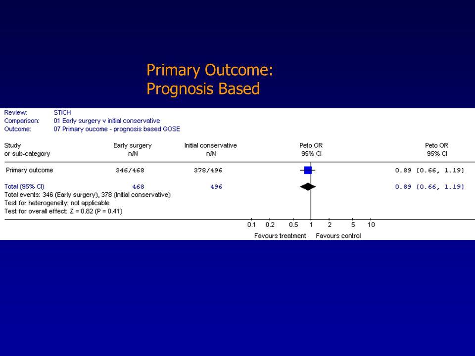 Primary Outcome: Prognosis Based