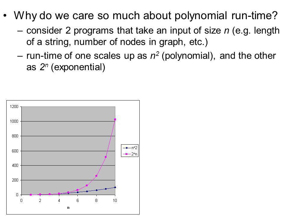 Why do we care so much about polynomial run-time.