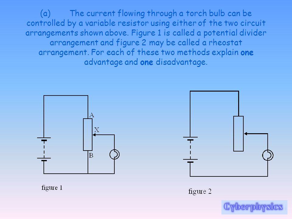 (a)The current flowing through a torch bulb can be controlled by a variable resistor using either of the two circuit arrangements shown above.
