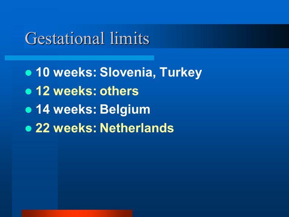 Gestational limits 10 weeks: Slovenia, Turkey 12 weeks: others 14 weeks: Belgium 22 weeks: Netherlands