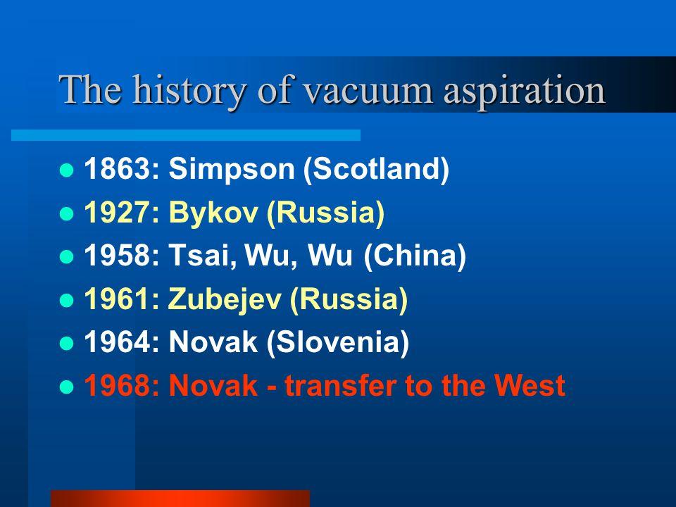 The history of vacuum aspiration 1863: Simpson (Scotland) 1927: Bykov (Russia) 1958: Tsai, Wu, Wu (China) 1961: Zubejev (Russia) 1964: Novak (Slovenia