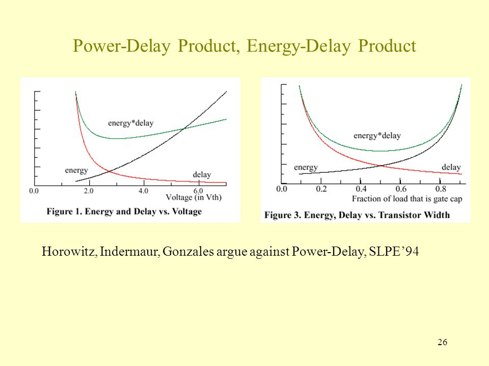 26 Power-Delay Product, Energy-Delay Product Horowitz, Indermaur, Gonzales argue against Power-Delay, SLPE'94