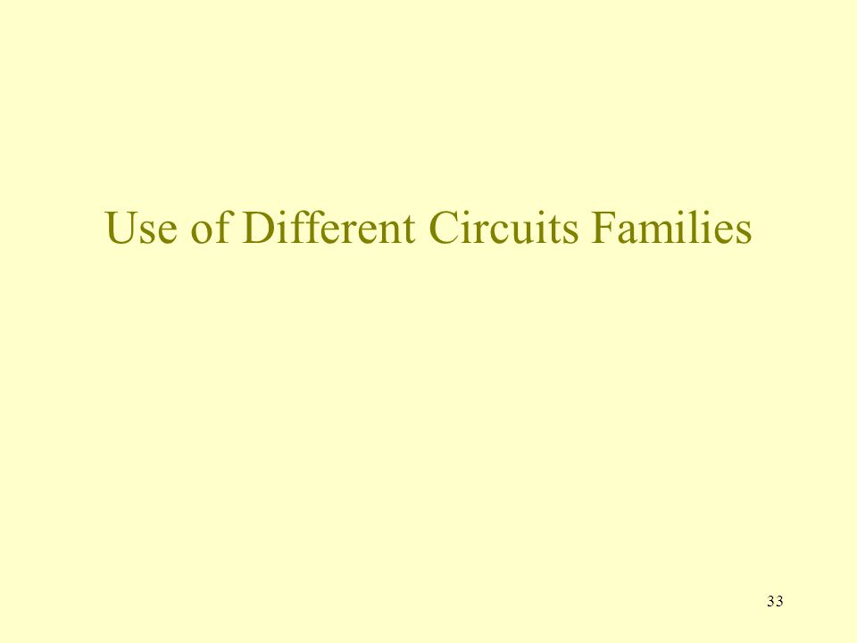 33 Use of Different Circuits Families