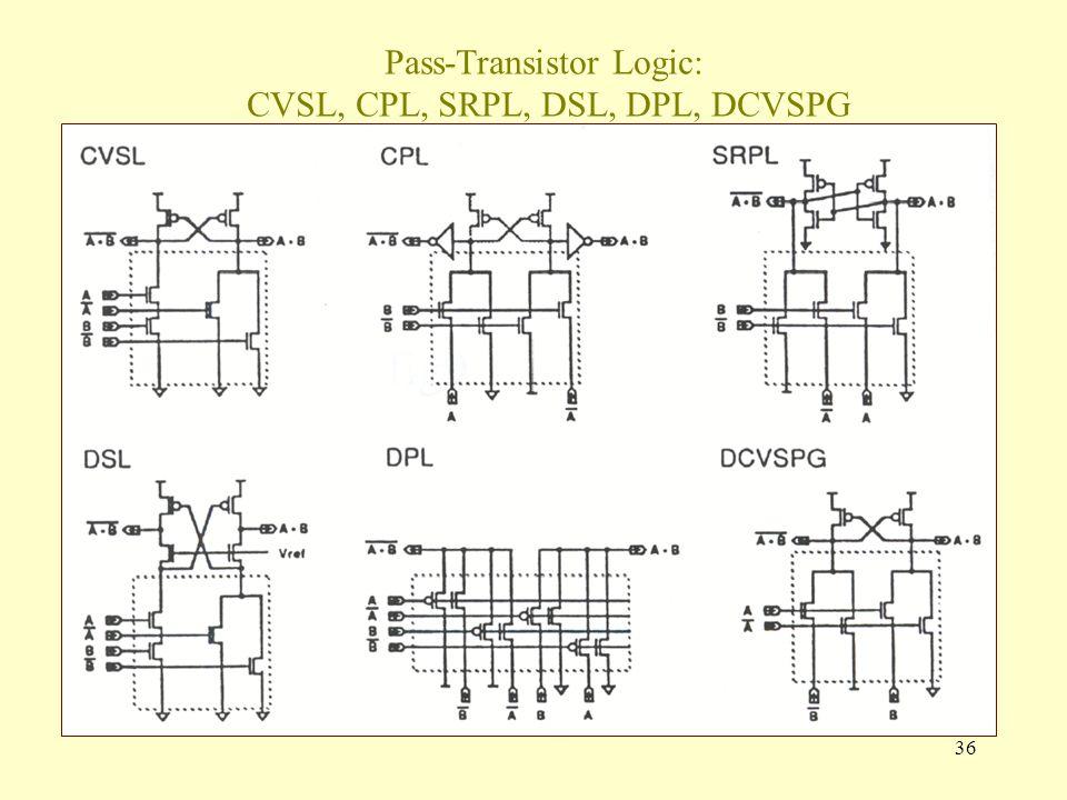 36 Pass-Transistor Logic: CVSL, CPL, SRPL, DSL, DPL, DCVSPG