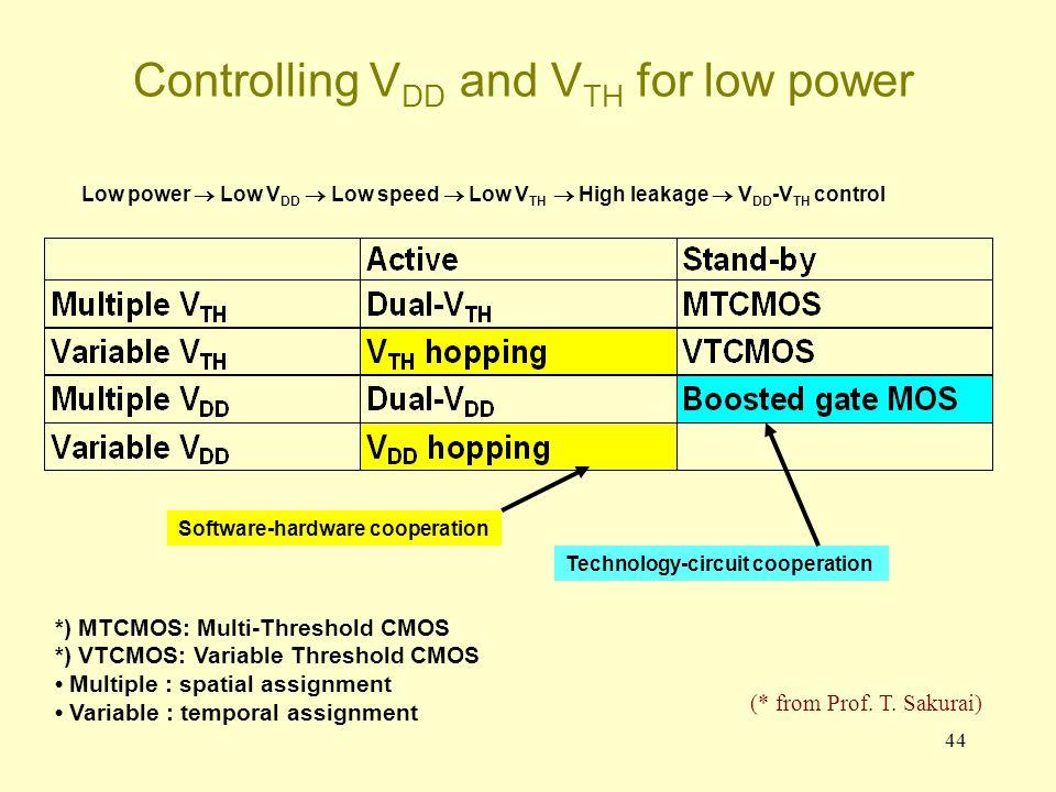 44 Controlling V DD and V TH for low power Low power  Low V DD  Low speed  Low V TH  High leakage  V DD -V TH control *) MTCMOS: Multi-Threshol