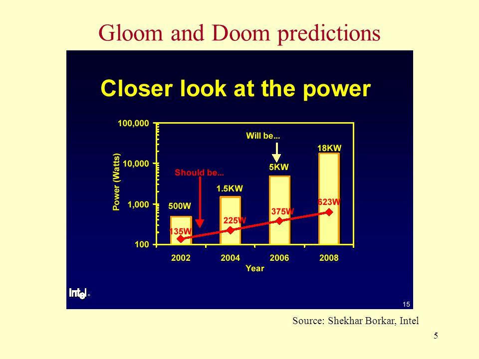 26 Power-Delay Product, Energy-Delay Product Horowitz, Indermaur, Gonzales argue against Power-Delay, SLPE'94
