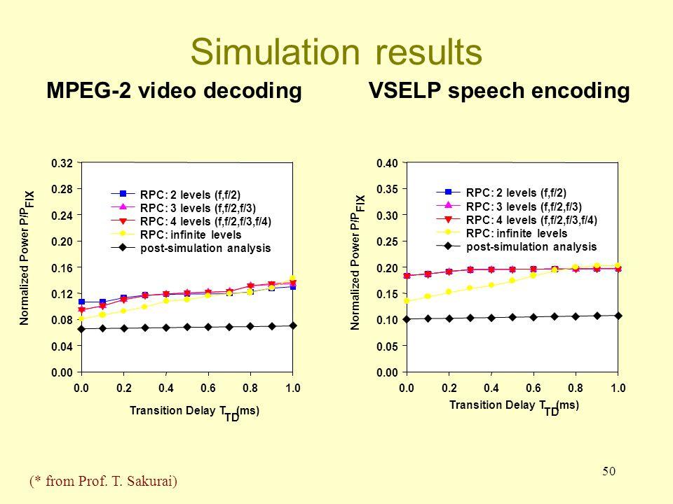 50 Simulation results 0.00.20.40.60.81.0 0.00 0.05 0.10 0.15 0.20 0.25 0.30 0.35 0.40 RPC: 2 levels (f,f/2) RPC: 3 levels (f,f/2,f/3) RPC: 4 levels (f