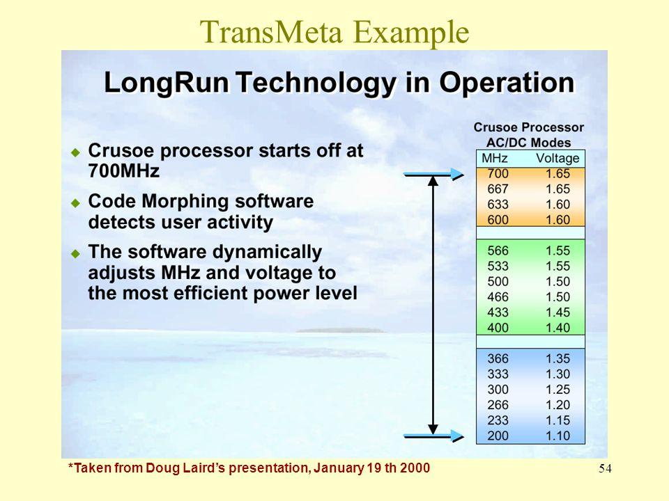 54 TransMeta Example *Taken from Doug Laird's presentation, January 19 th 2000