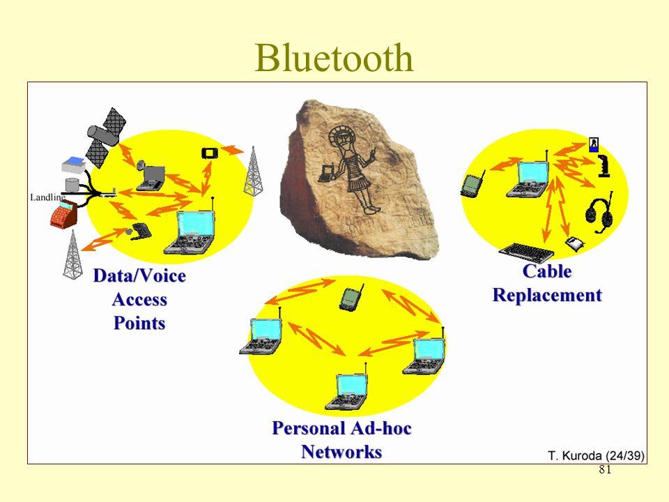 81 Bluetooth