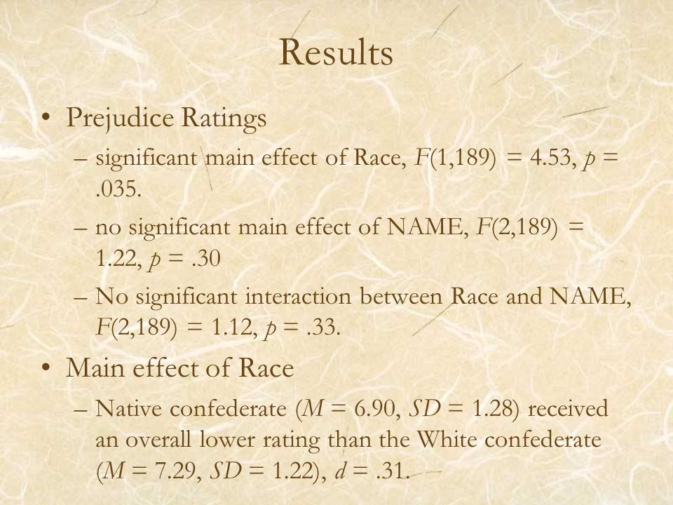 Results Prejudice Ratings –significant main effect of Race, F(1,189) = 4.53, p =.035.