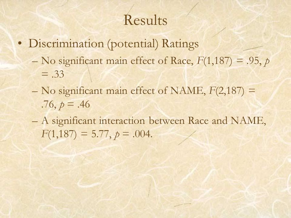 Results Discrimination (potential) Ratings –No significant main effect of Race, F(1,187) =.95, p =.33 –No significant main effect of NAME, F(2,187) =.76, p =.46 –A significant interaction between Race and NAME, F(1,187) = 5.77, p =.004.