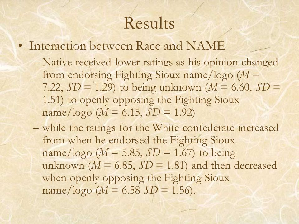 Results Interaction between Race and NAME –Native received lower ratings as his opinion changed from endorsing Fighting Sioux name/logo (M = 7.22, SD = 1.29) to being unknown (M = 6.60, SD = 1.51) to openly opposing the Fighting Sioux name/logo (M = 6.15, SD = 1.92) –while the ratings for the White confederate increased from when he endorsed the Fighting Sioux name/logo (M = 5.85, SD = 1.67) to being unknown (M = 6.85, SD = 1.81) and then decreased when openly opposing the Fighting Sioux name/logo (M = 6.58 SD = 1.56).