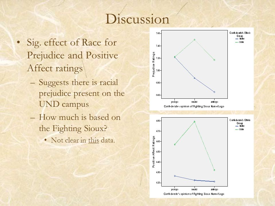 Discussion Sig. effect of Race for Prejudice and Positive Affect ratings –Suggests there is racial prejudice present on the UND campus –How much is ba