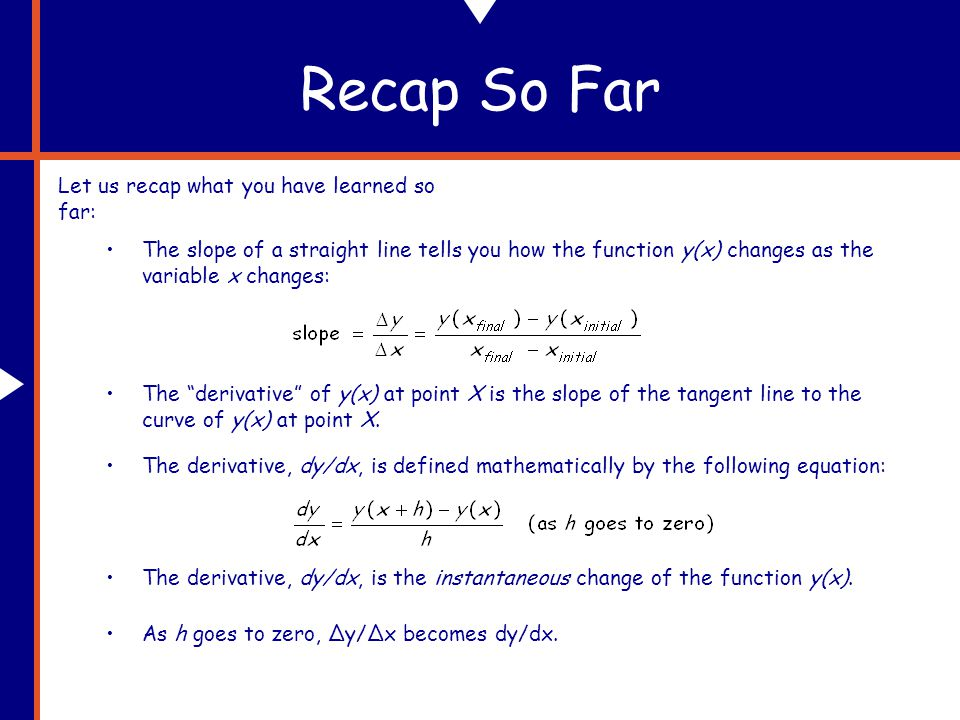 Recap So Far Let us recap what you have learned so far: The slope of a straight line tells you how the function y(x) changes as the variable x changes: The derivative of y(x) at point X is the slope of the tangent line to the curve of y(x) at point X.