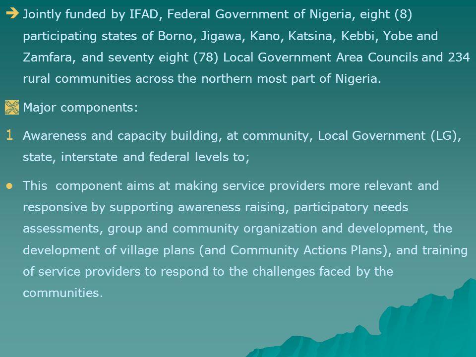   Jointly funded by IFAD, Federal Government of Nigeria, eight (8) participating states of Borno, Jigawa, Kano, Katsina, Kebbi, Yobe and Zamfara, an