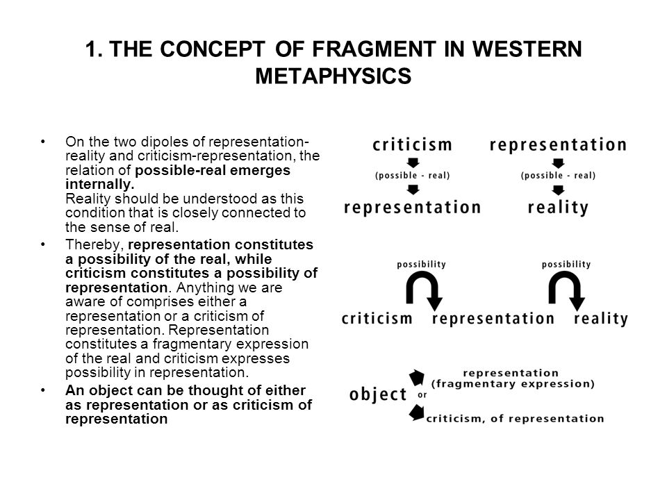 1. THE CONCEPT OF FRAGMENT IN WESTERN METAPHYSICS On the two dipoles of representation- reality and criticism-representation, the relation of possible