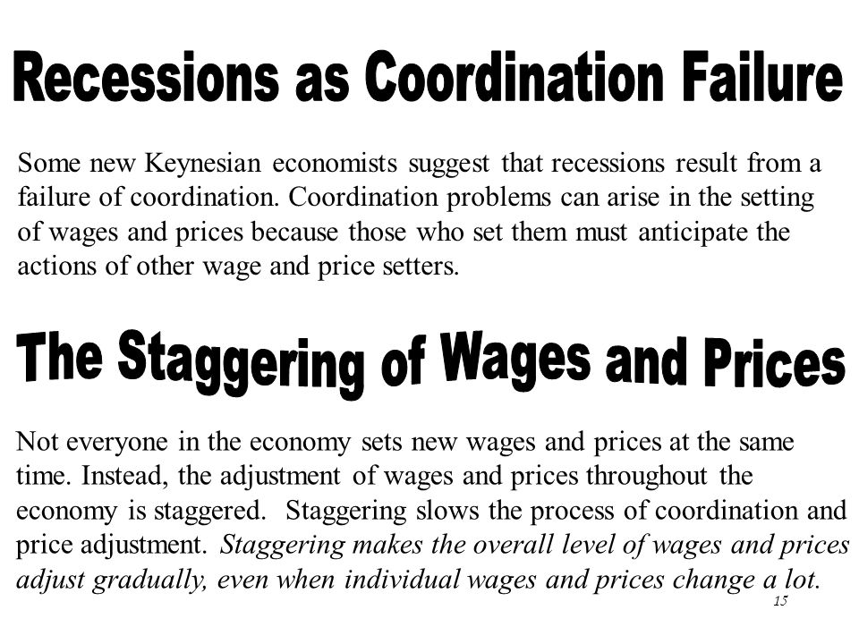 Chapter Nineteen15 Some new Keynesian economists suggest that recessions result from a failure of coordination. Coordination problems can arise in the