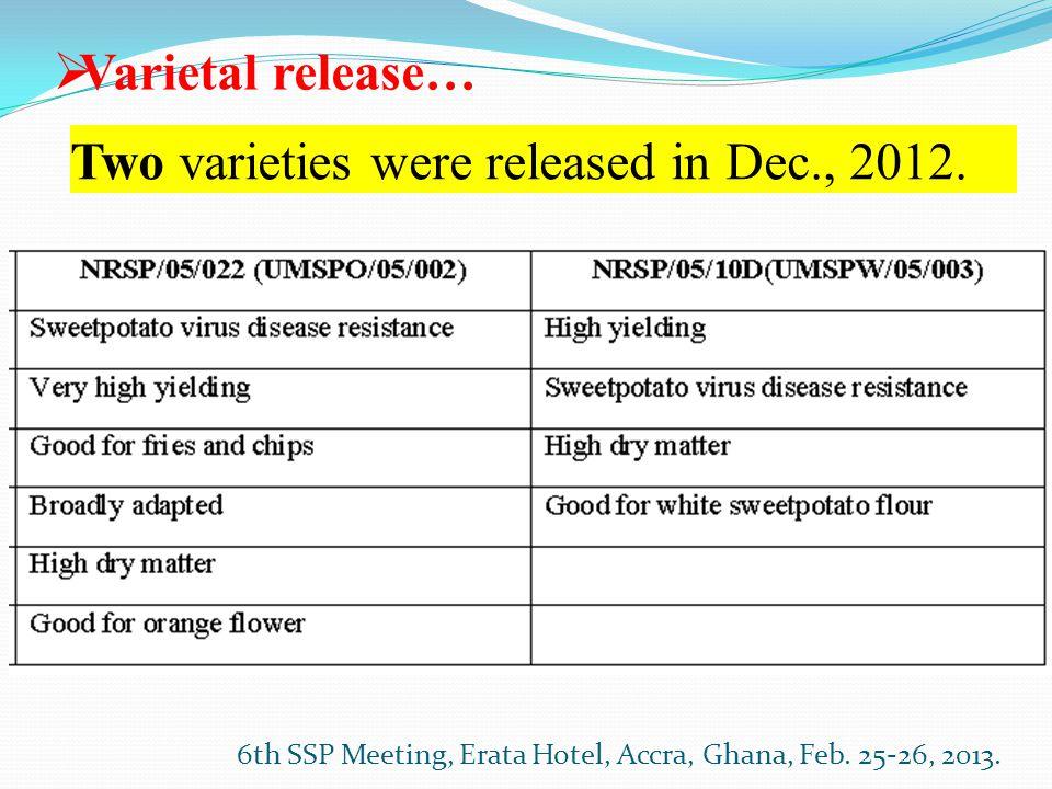  Varietal release… 6th SSP Meeting, Erata Hotel, Accra, Ghana, Feb.