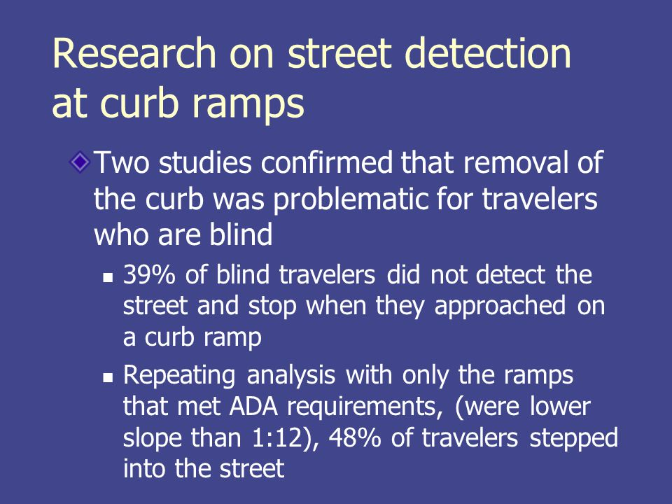 Research on street detection at curb ramps Two studies confirmed that removal of the curb was problematic for travelers who are blind 39% of blind travelers did not detect the street and stop when they approached on a curb ramp Repeating analysis with only the ramps that met ADA requirements, (were lower slope than 1:12), 48% of travelers stepped into the street