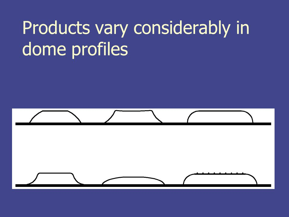 Products vary considerably in dome profiles