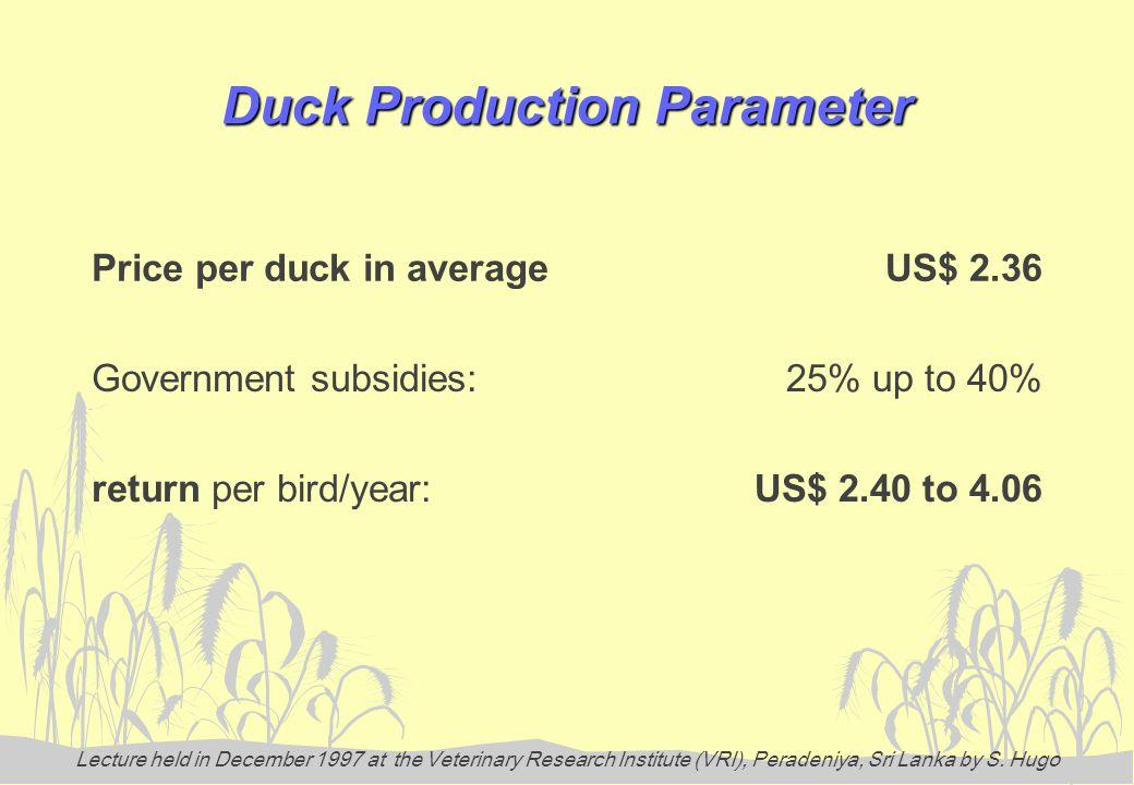 Lecture held in December 1997 at the Veterinary Research Institute (VRI), Peradeniya, Sri Lanka by S. Hugo Duck Production Parameter Price per duck in